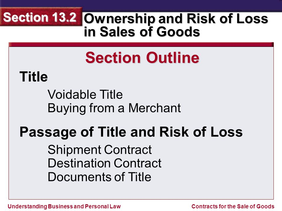 Section Outline Title Passage of Title and Risk of Loss Voidable Title