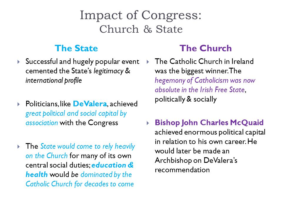 Impact of Congress: Church & State