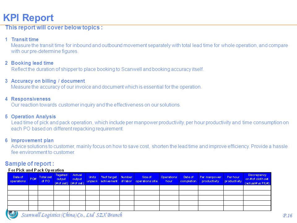 KPI Report This report will cover below topics : Sample of report :