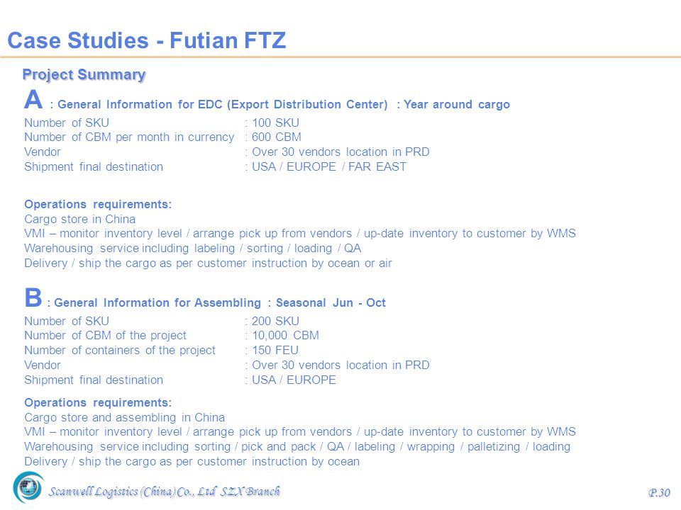 Case Studies - Futian FTZ