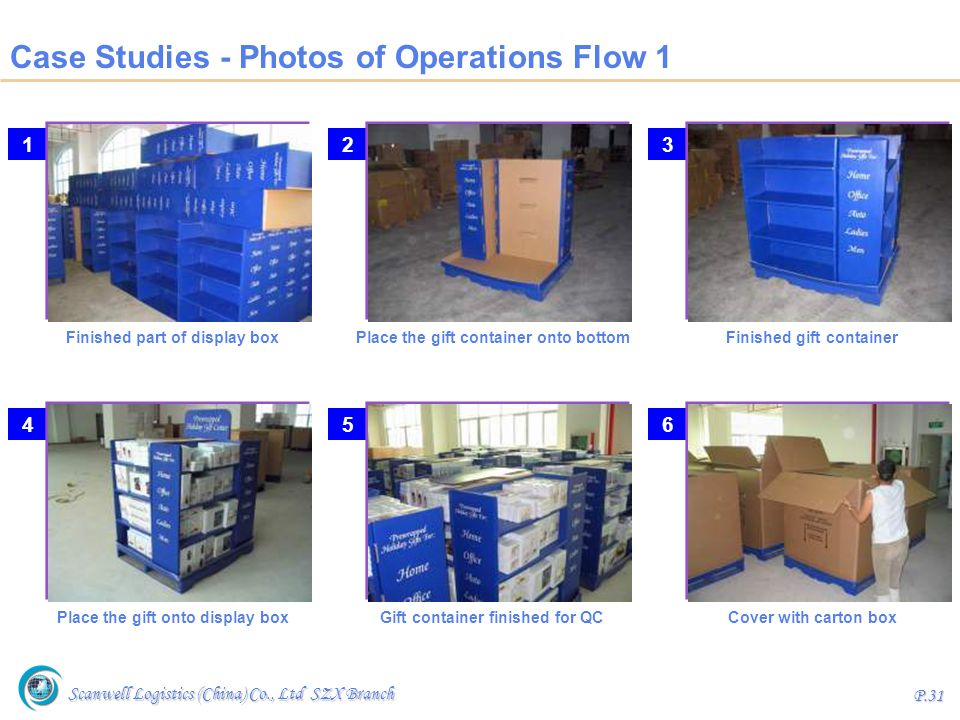 Case Studies - Photos of Operations Flow 1