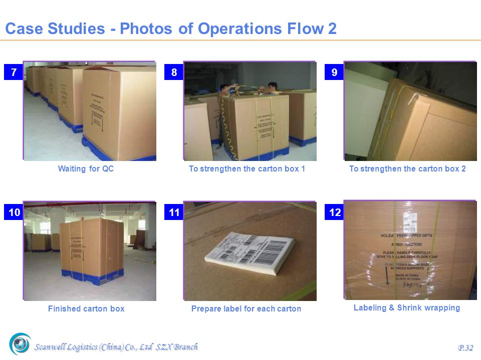 Case Studies - Photos of Operations Flow 2