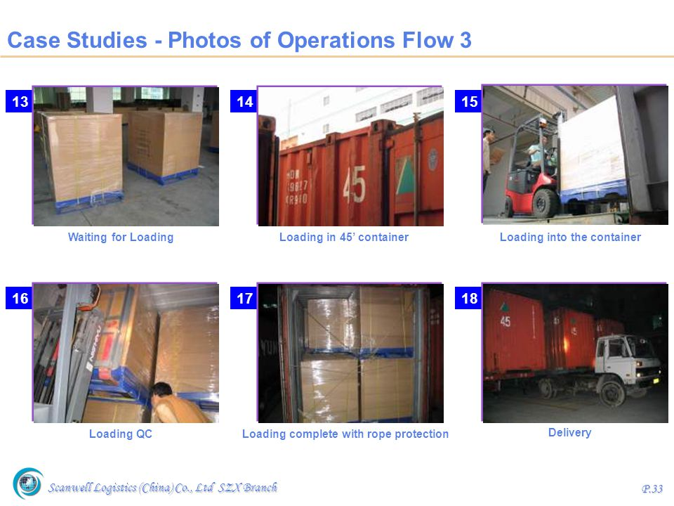 Case Studies - Photos of Operations Flow 3