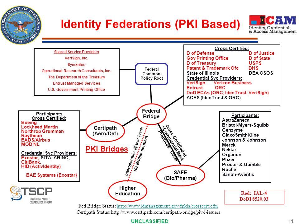 Approach Trust Framework Providers Adoption Process