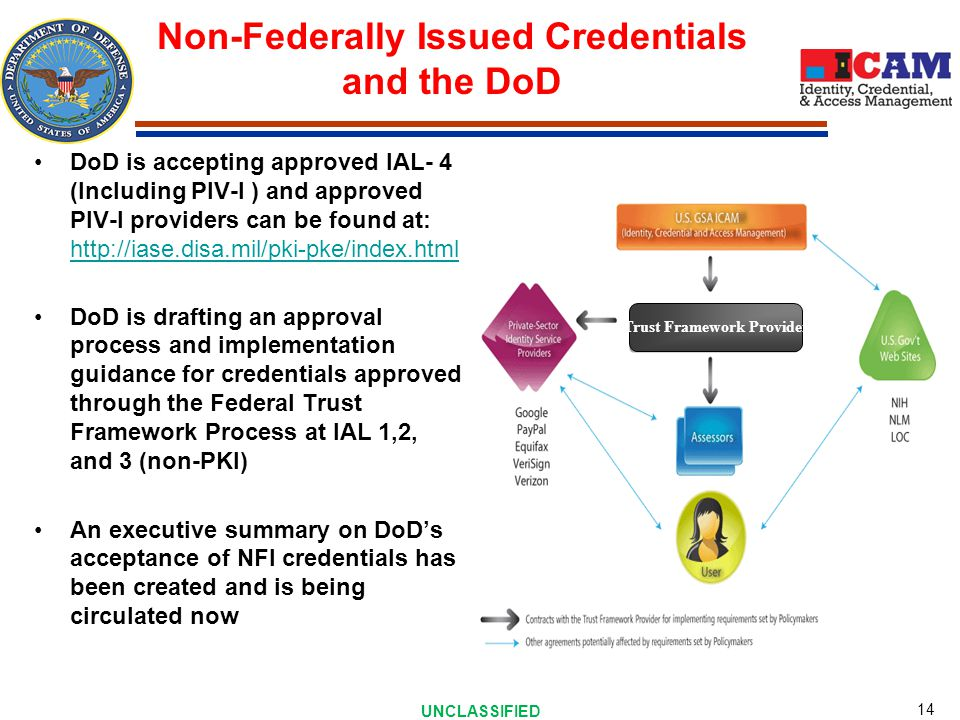 Approved TFPs and NFIs under the TFPs