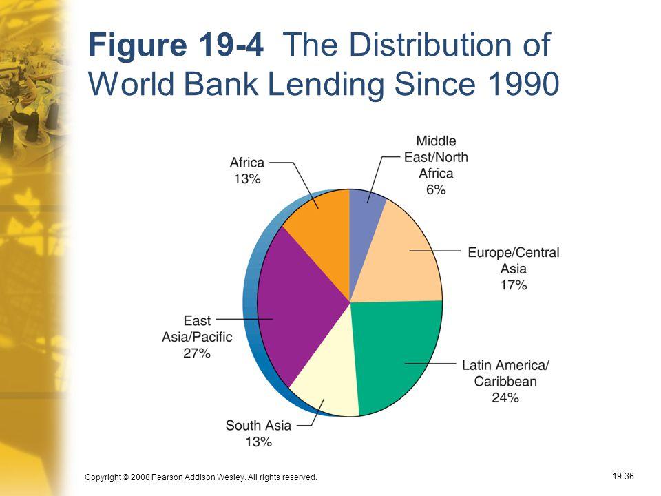 Figure 19-4 The Distribution of World Bank Lending Since 1990