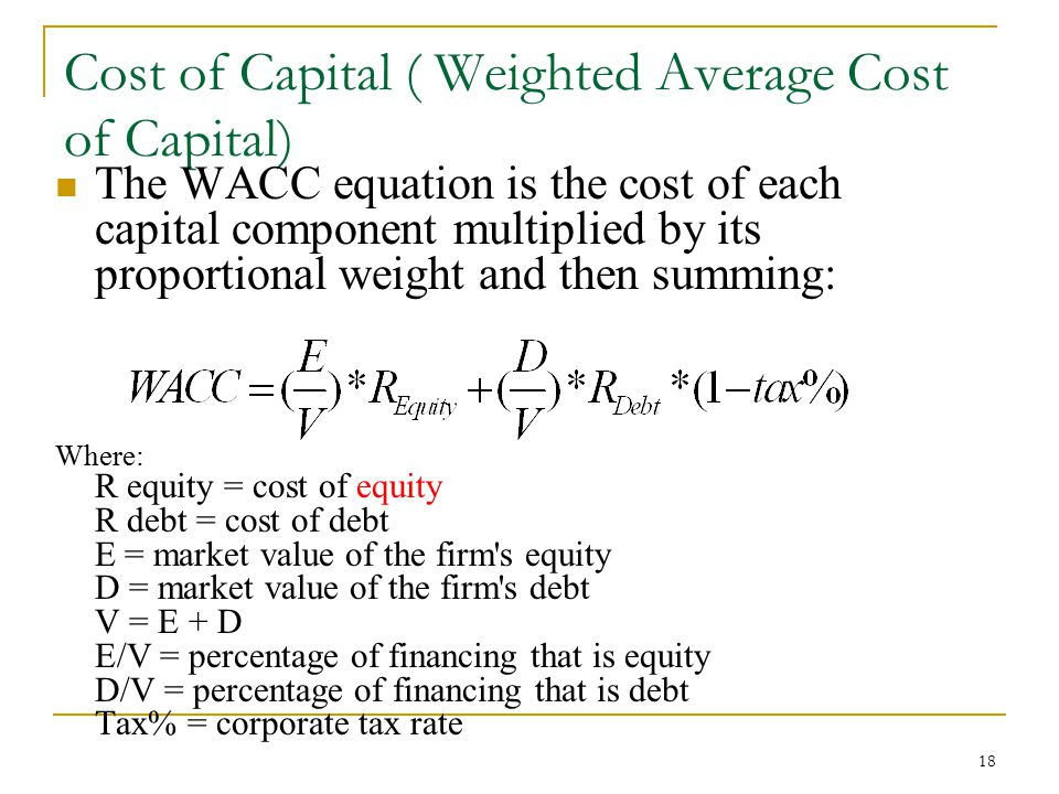 Cost of Capital ( Weighted Average Cost of Capital)