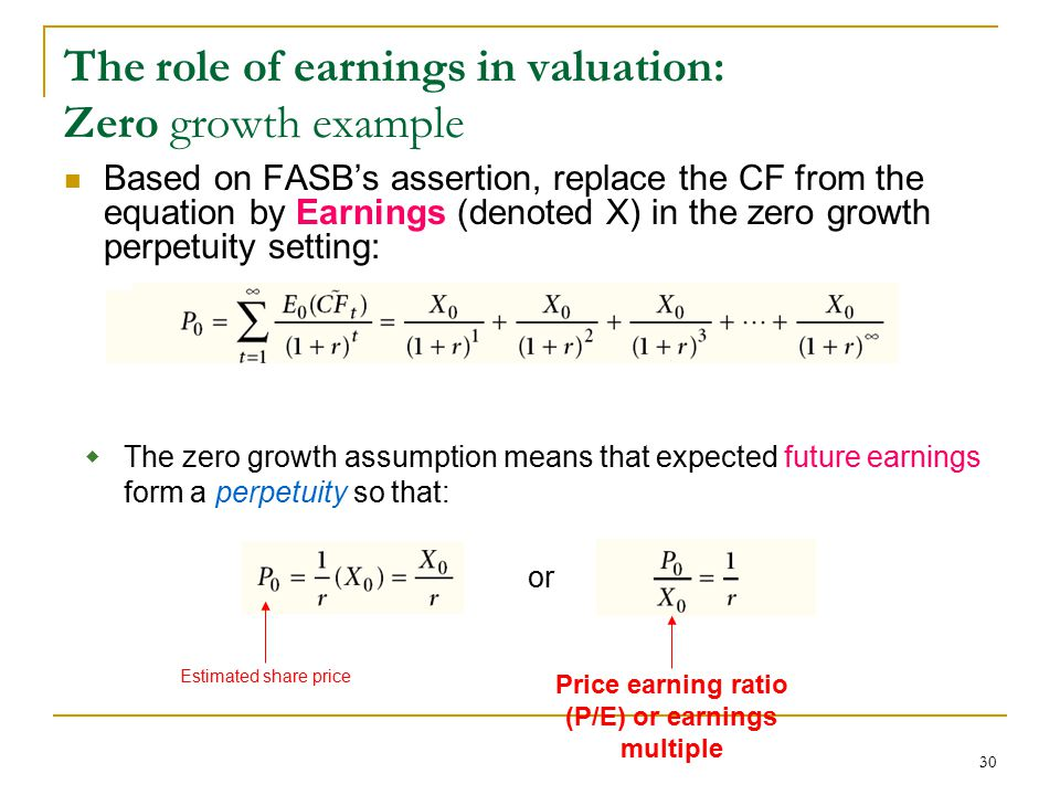 The role of earnings in valuation: Zero growth example