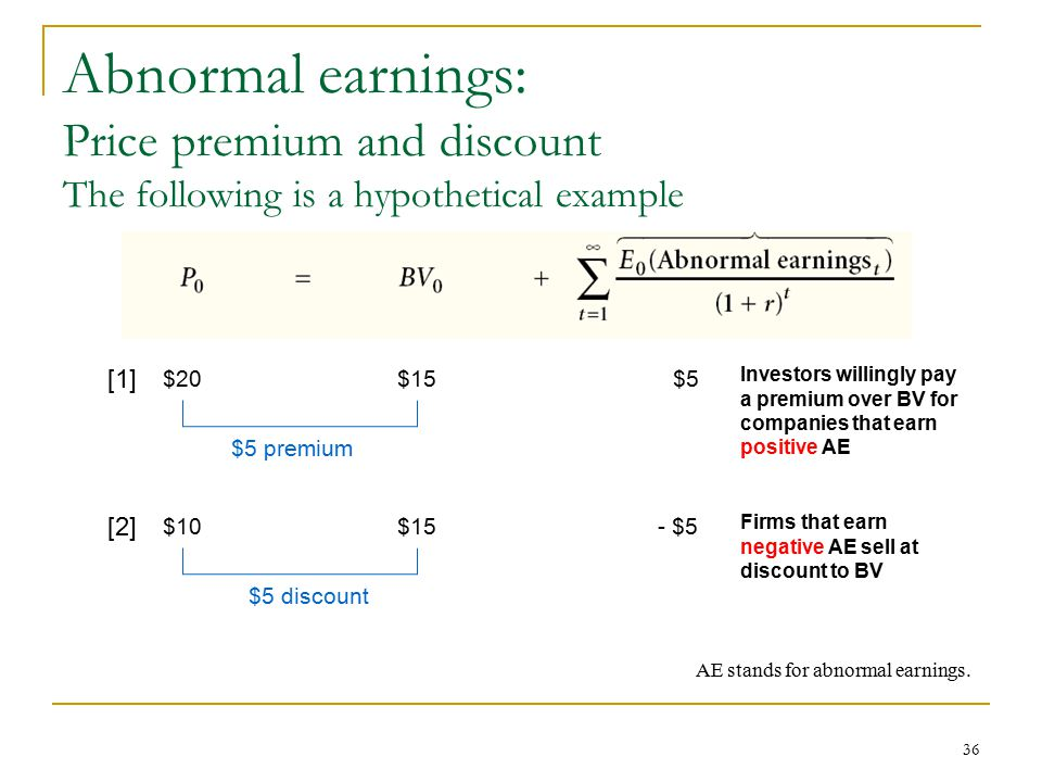 AE stands for abnormal earnings.
