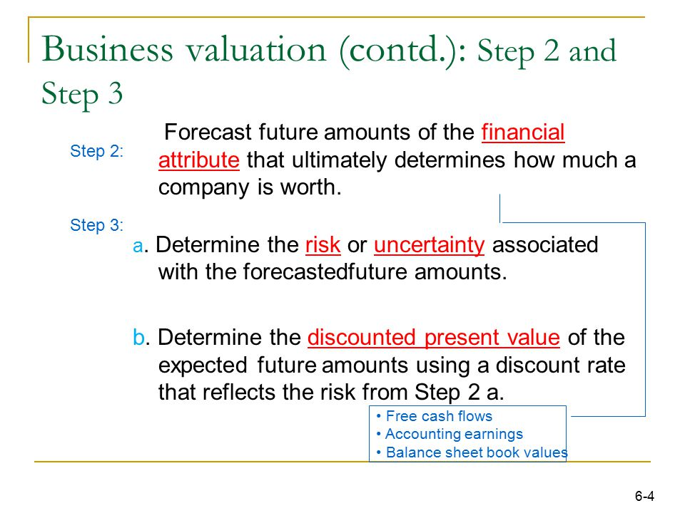 Business valuation (contd.): Step 2 and Step 3
