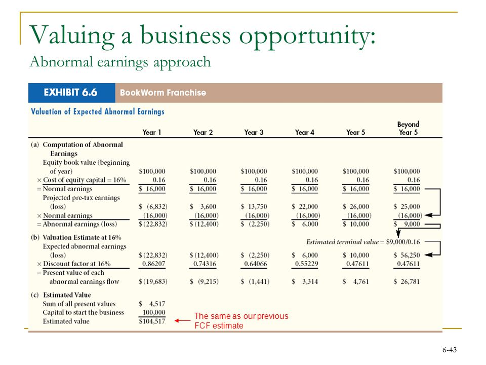 Valuing a business opportunity: Abnormal earnings approach