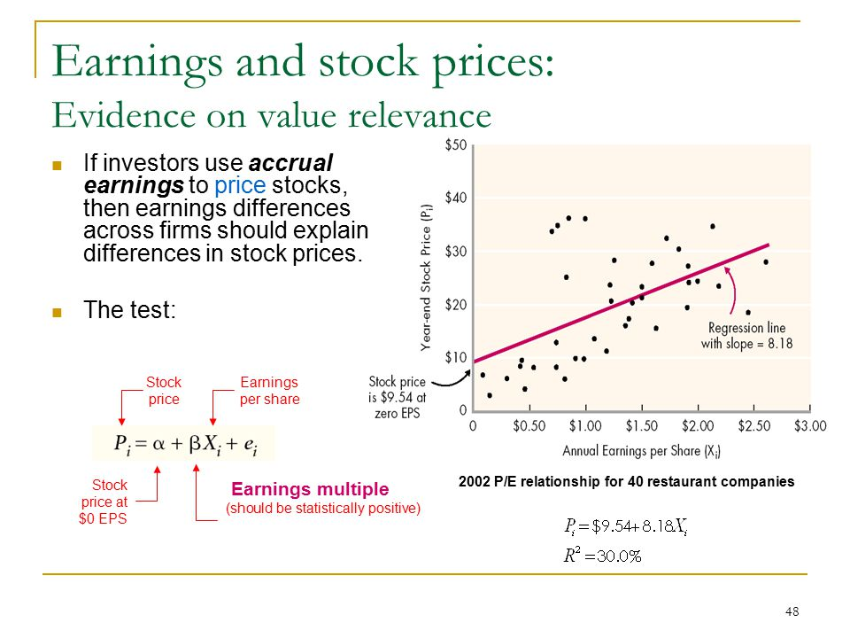 Earnings and stock prices: Evidence on value relevance