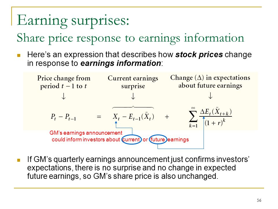 Earning surprises: Share price response to earnings information