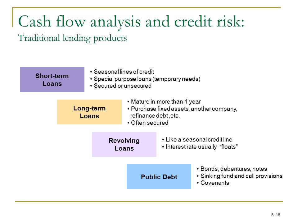 Cash flow analysis and credit risk: Traditional lending products