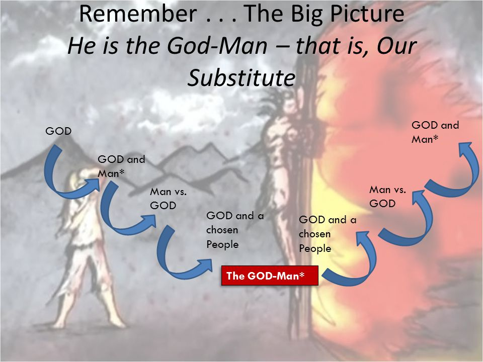 Remember . . . The Big Picture He is the God-Man – that is, Our Substitute