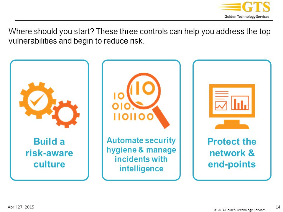 Build a risk-aware culture Protect the network & end-points