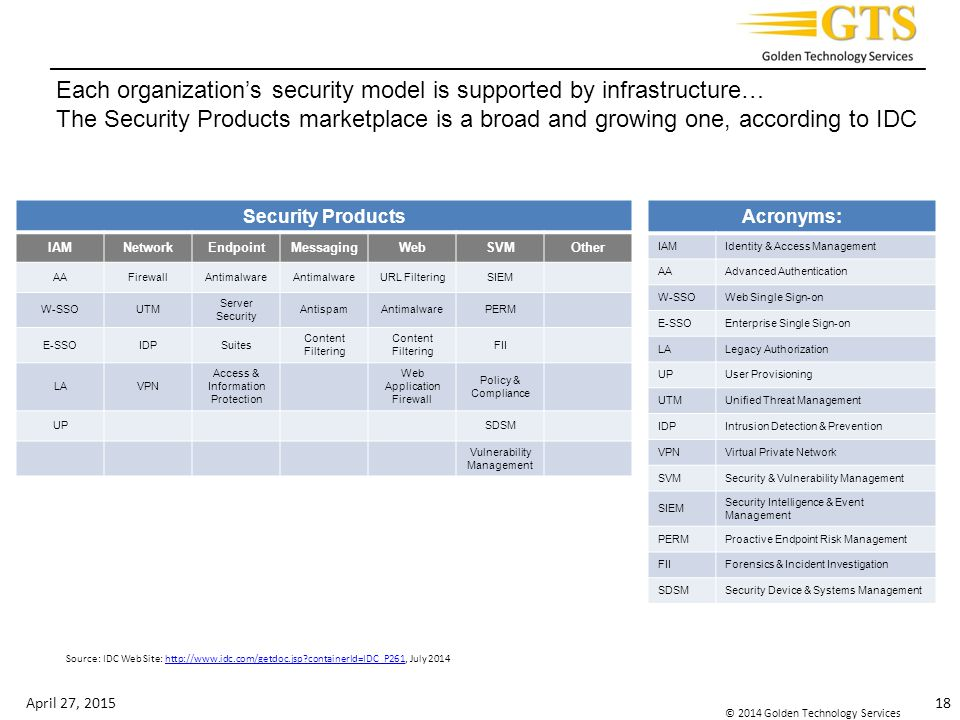 Each organization's security model is supported by infrastructure… The Security Products marketplace is a broad and growing one, according to IDC
