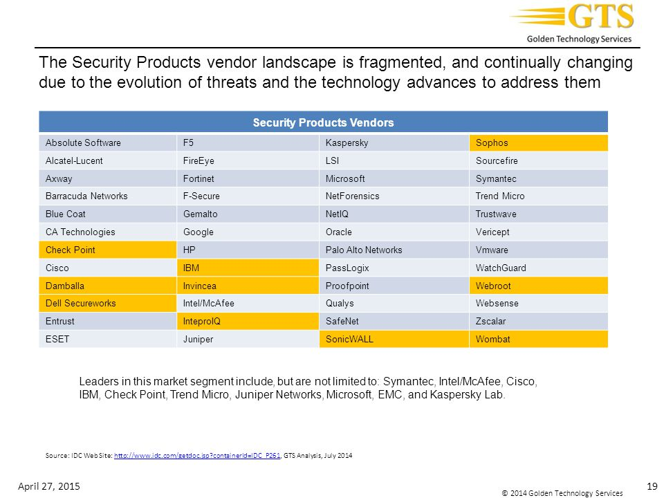 Security Products Vendors