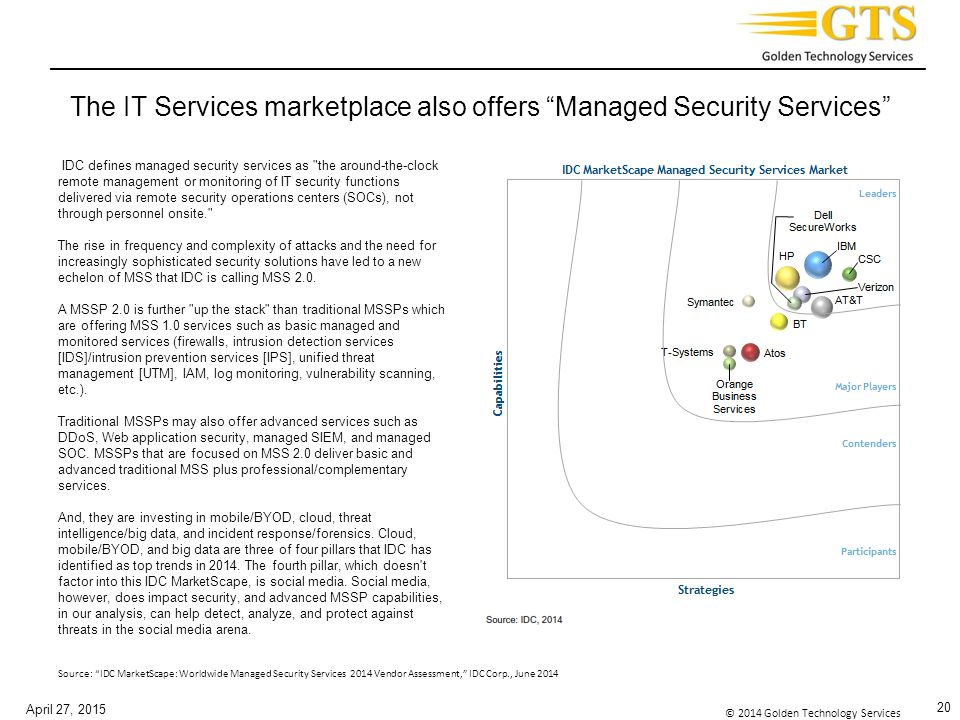 The IT Services marketplace also offers Managed Security Services