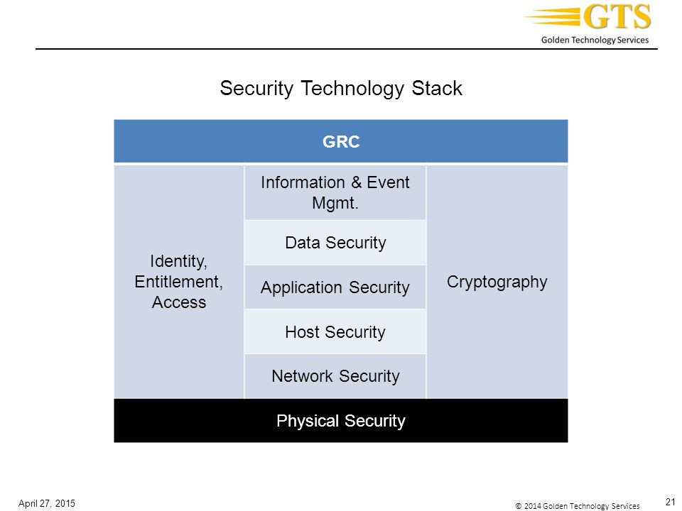 Security Technology Stack