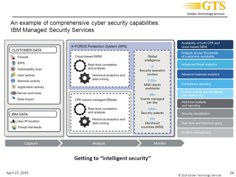 Getting to intelligent security