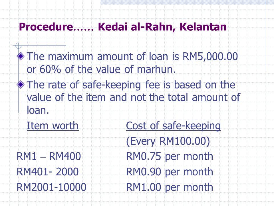 Procedure…… Kedai al-Rahn, Kelantan