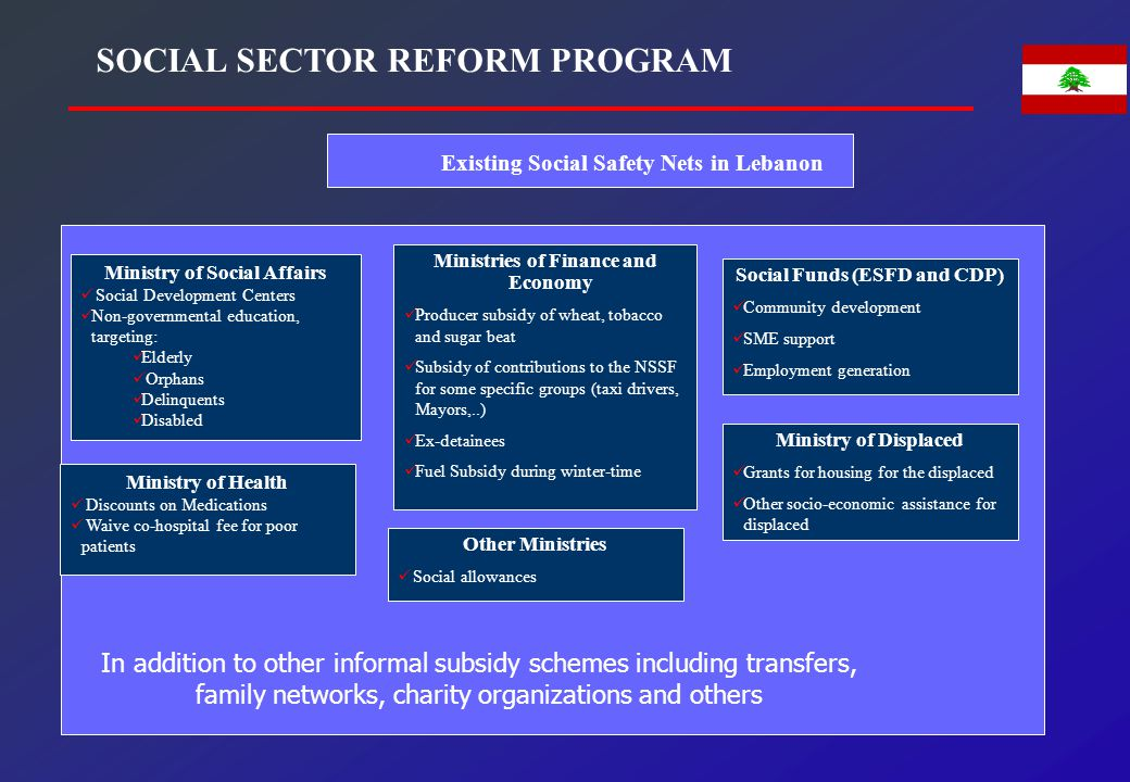 Social Safety Nets reform