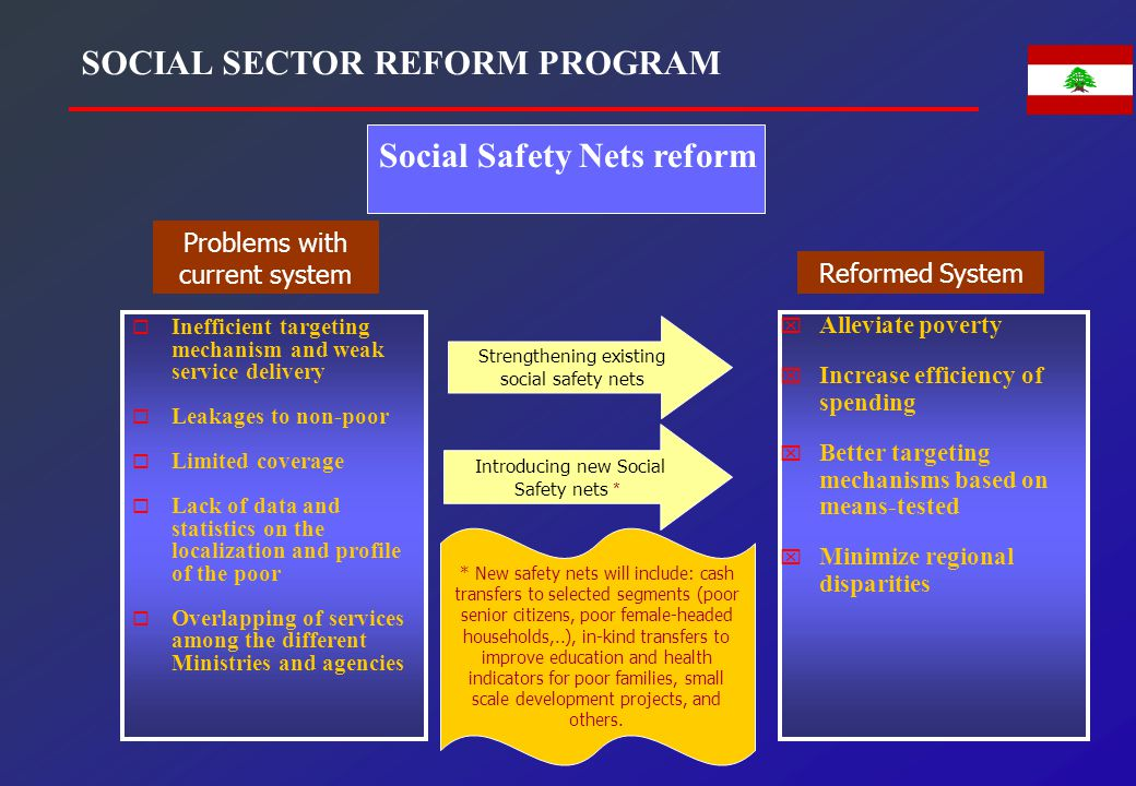 IMPROVE SOCIAL CONDITIONS THROUGH TARGETED PROGRAMS