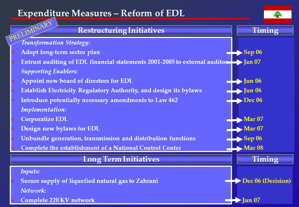 Expenditure Measures – Reform of EDL (cont'd.)