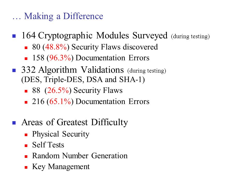 164 Cryptographic Modules Surveyed (during testing)