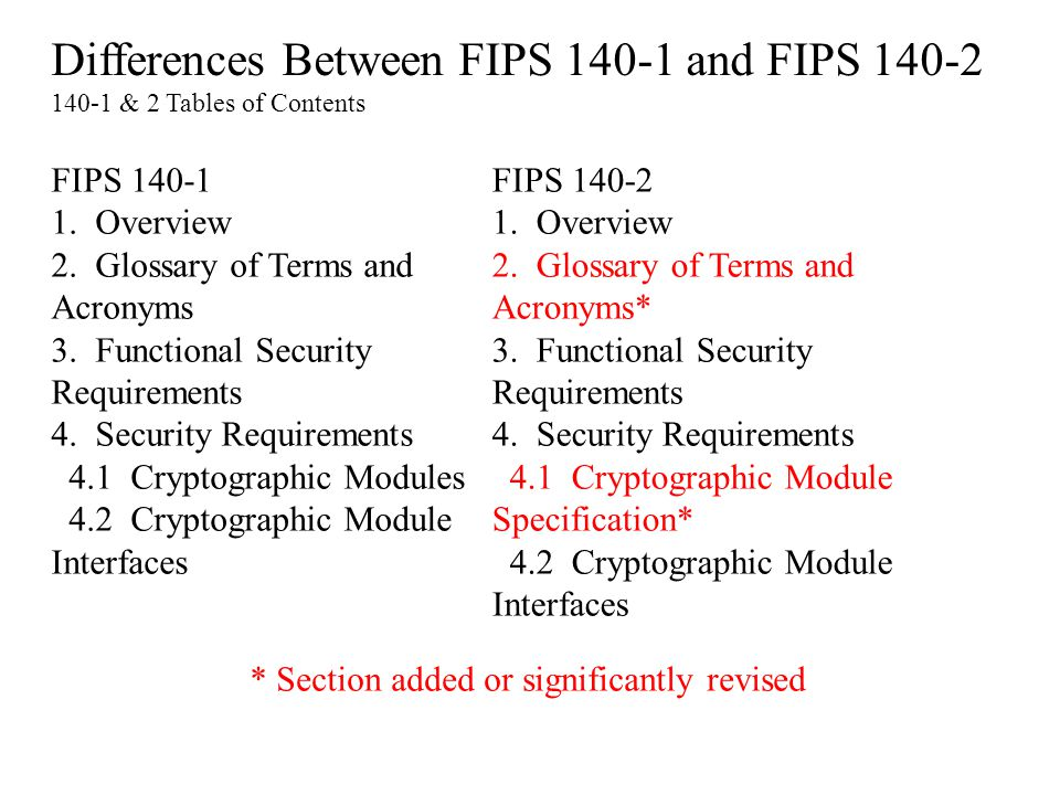 Differences Between FIPS 140-1 and FIPS 140-2