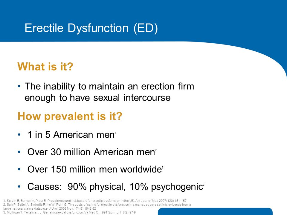 Erectile Dysfunction (ED)