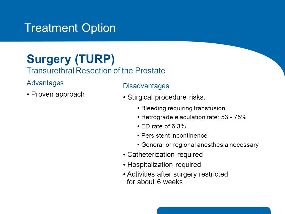 Surgery (TURP) Transurethral Resection of the Prostate
