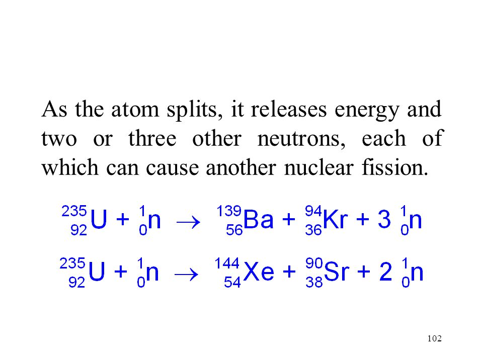 As the atom splits, it releases energy and two or three other neutrons, each of which can cause another nuclear fission.