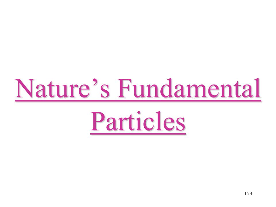 Nature's Fundamental Particles