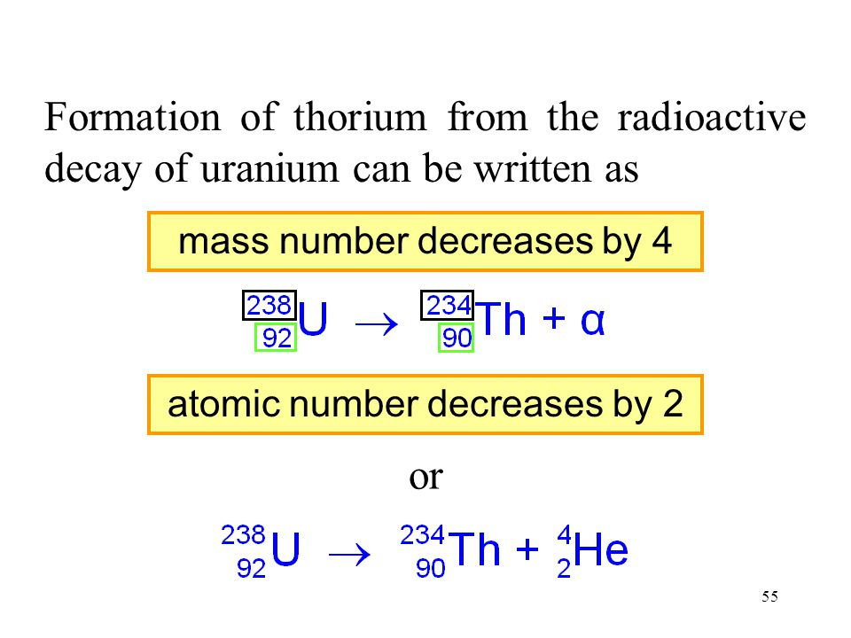 Formation of thorium from the radioactive decay of uranium can be written as