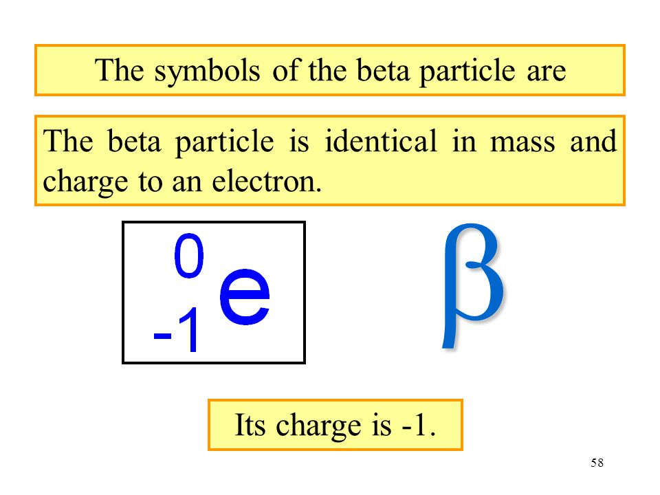 The symbols of the beta particle are