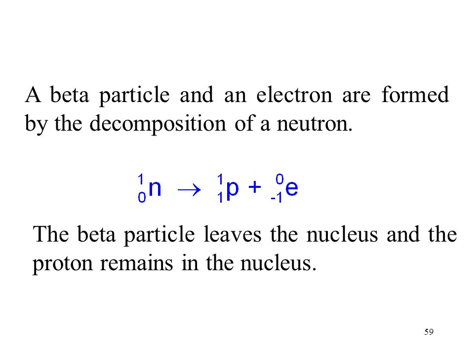 A beta particle and an electron are formed by the decomposition of a neutron.