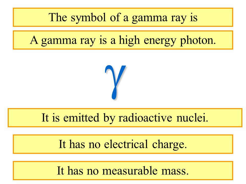  The symbol of a gamma ray is A gamma ray is a high energy photon.
