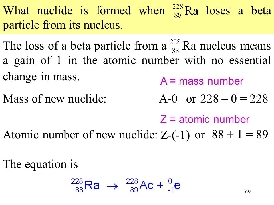 Atomic number of new nuclide: Z-(-1) 88 + 1 = 89 or