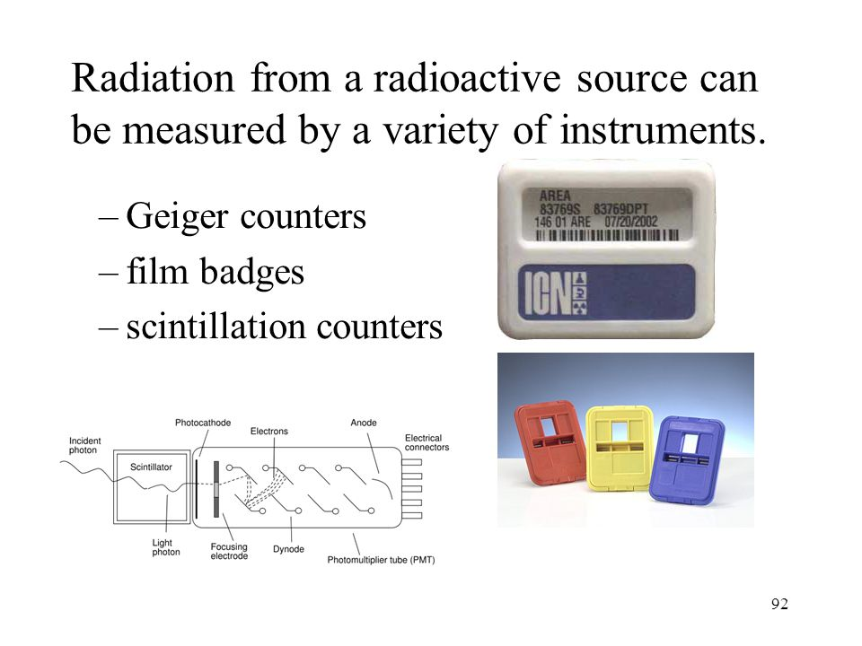 Radiation from a radioactive source can be measured by a variety of instruments.