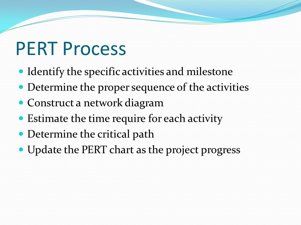 PERT Process Identify the specific activities and milestone