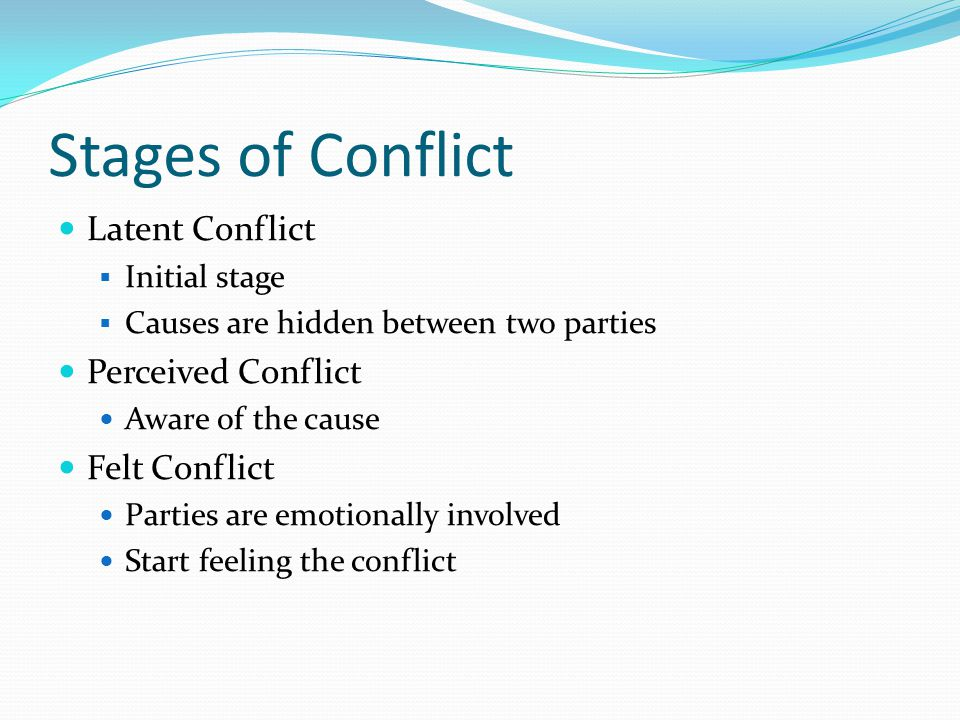 Stages of Conflict Latent Conflict Perceived Conflict Felt Conflict