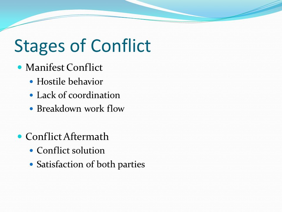 Stages of Conflict Manifest Conflict Conflict Aftermath