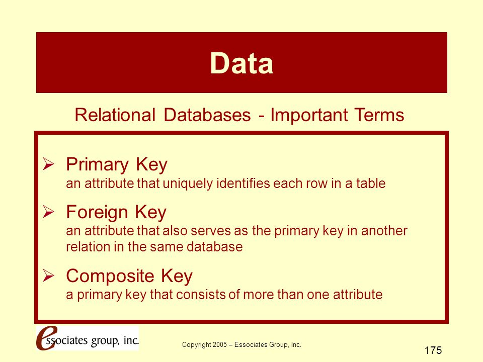 Data Relational Databases - Important Terms