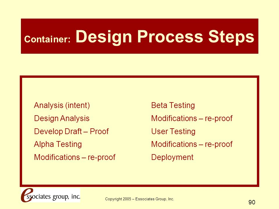 Container: Design Process Steps