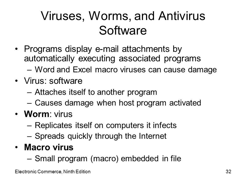 Viruses, Worms, and Antivirus Software