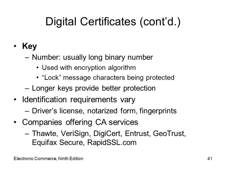 Digital Certificates (cont'd.)