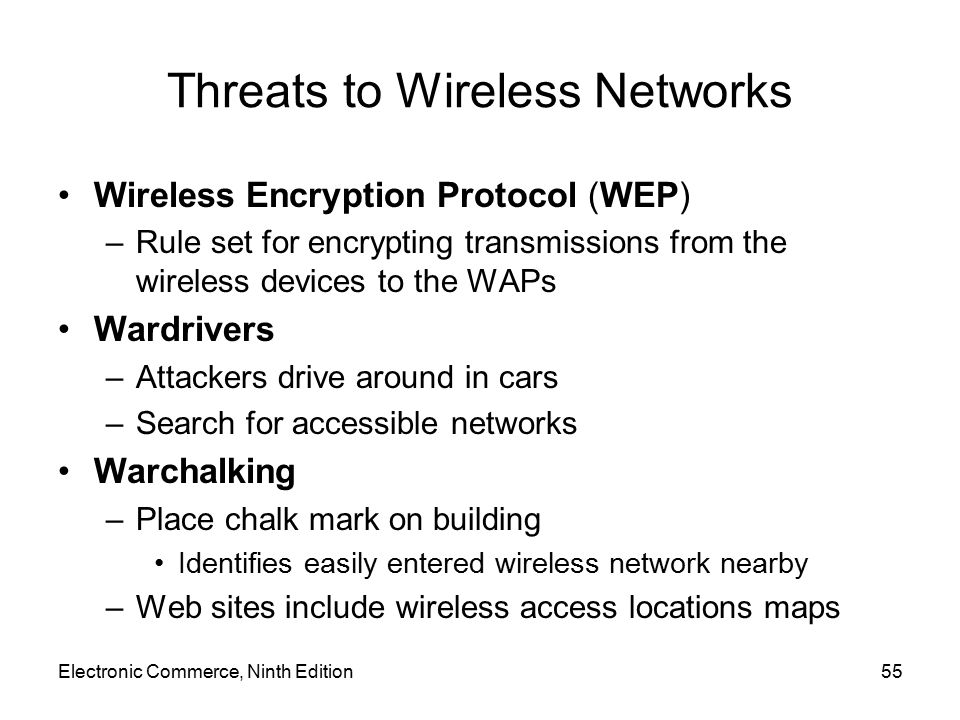 Threats to Wireless Networks