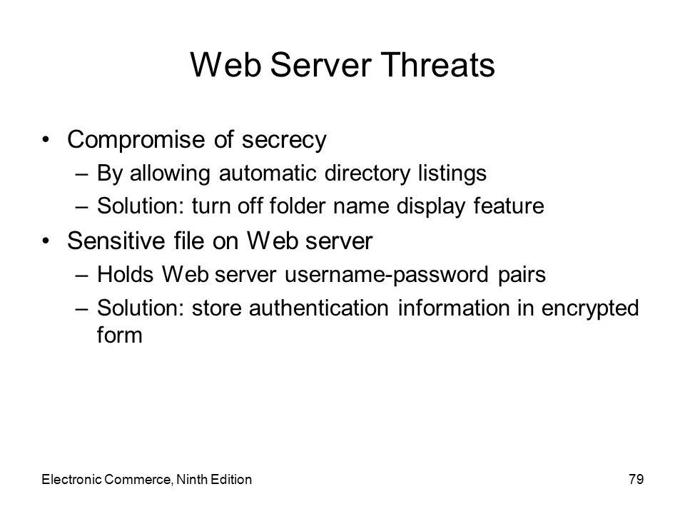 Web Server Threats Compromise of secrecy Sensitive file on Web server